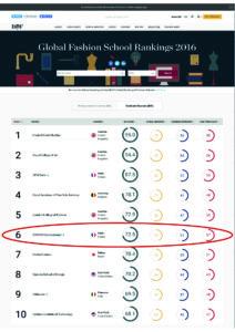Global Fashion School Ranking 2016